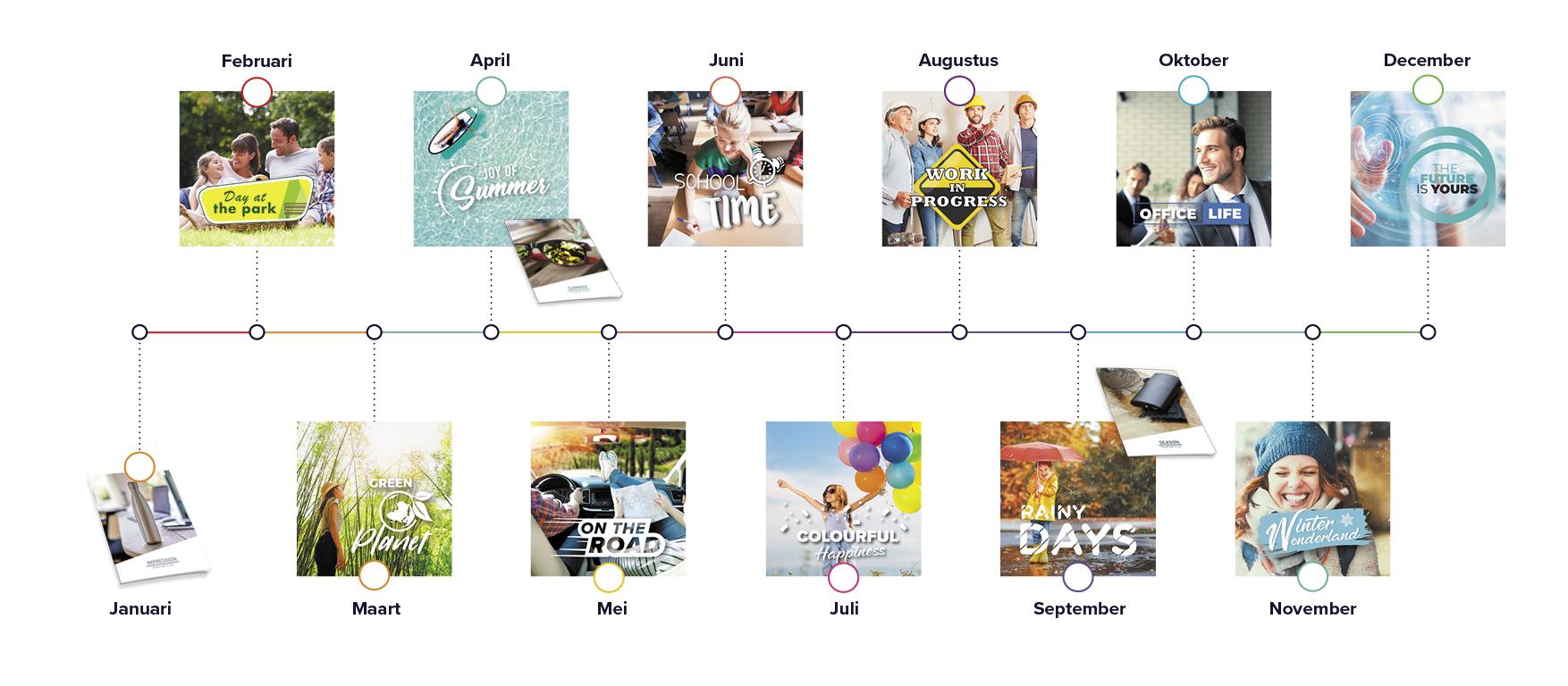 Theme timeline
